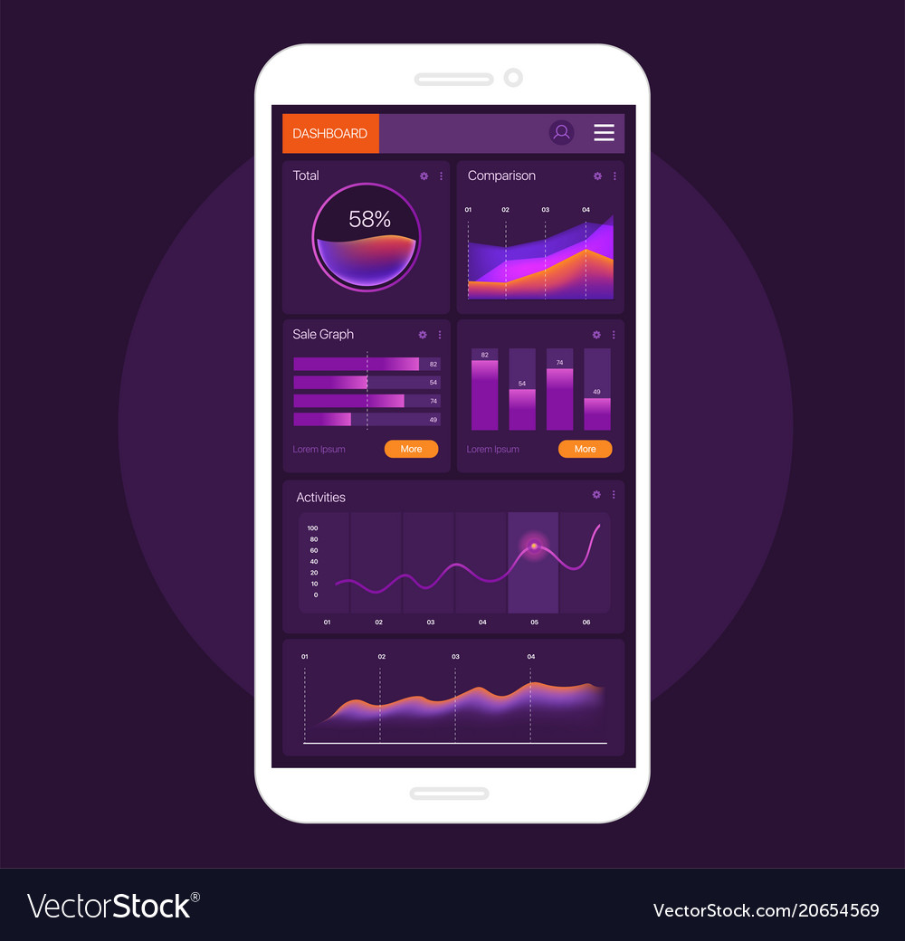 Dashboard infographic template on the smartphone