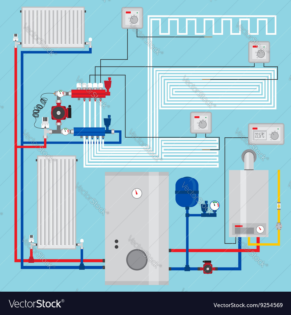 Smart energy-saving heating system with Royalty Free Vector