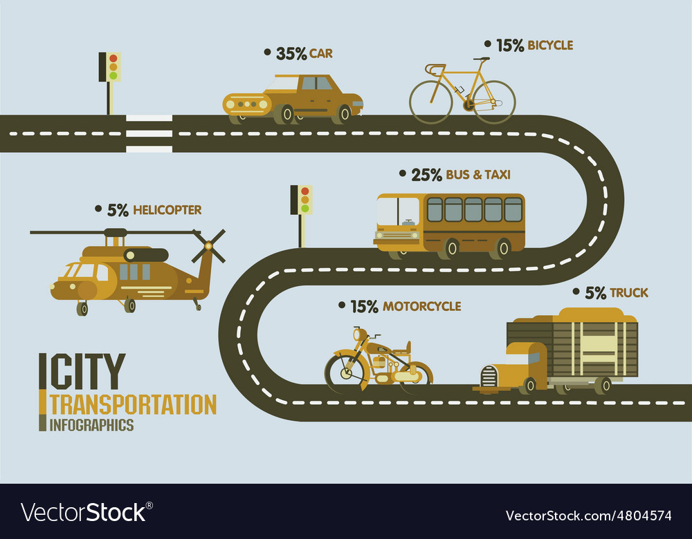 City transportation flat conceptEarth tone