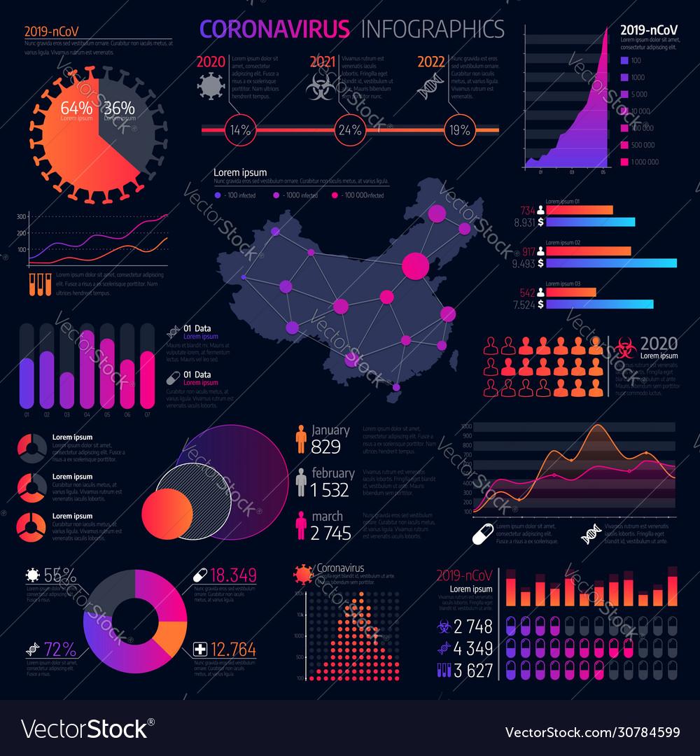 Coronavirus infographics graph and chart templates