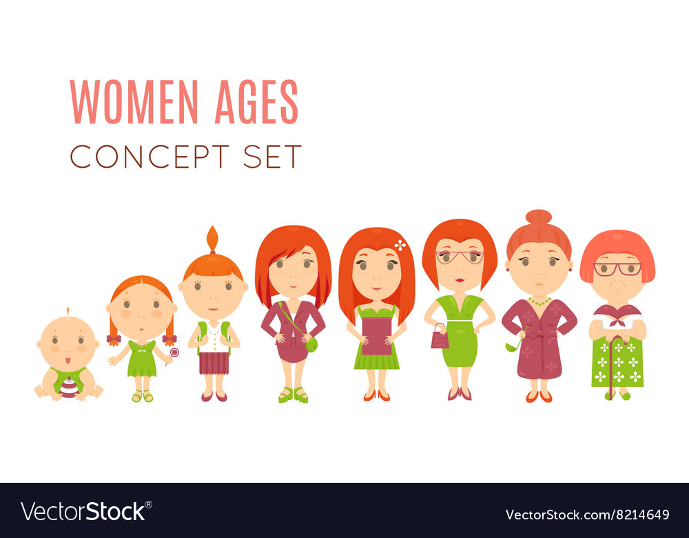 Set of cute pretty women age flat icons