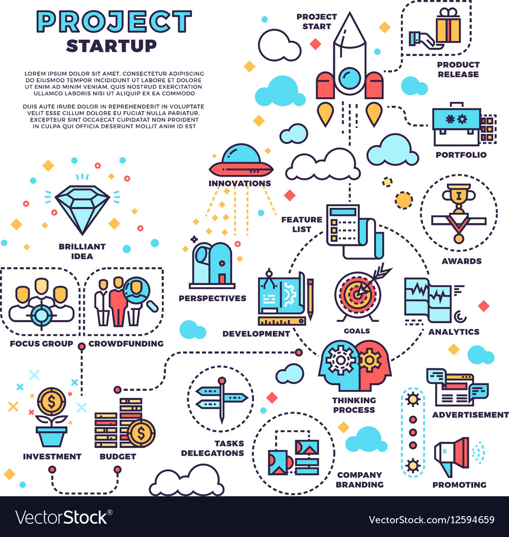 Startup business project product management