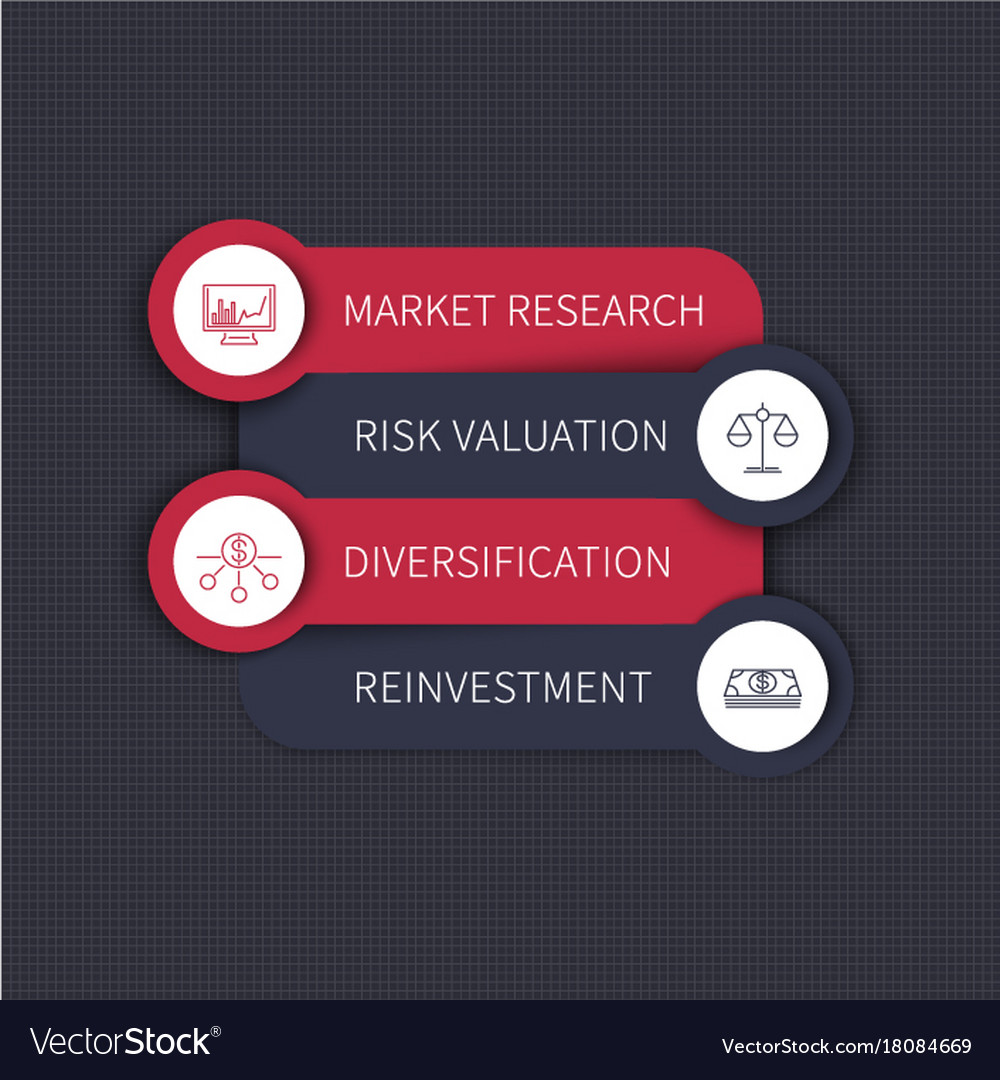 Investment strategy infographic elements
