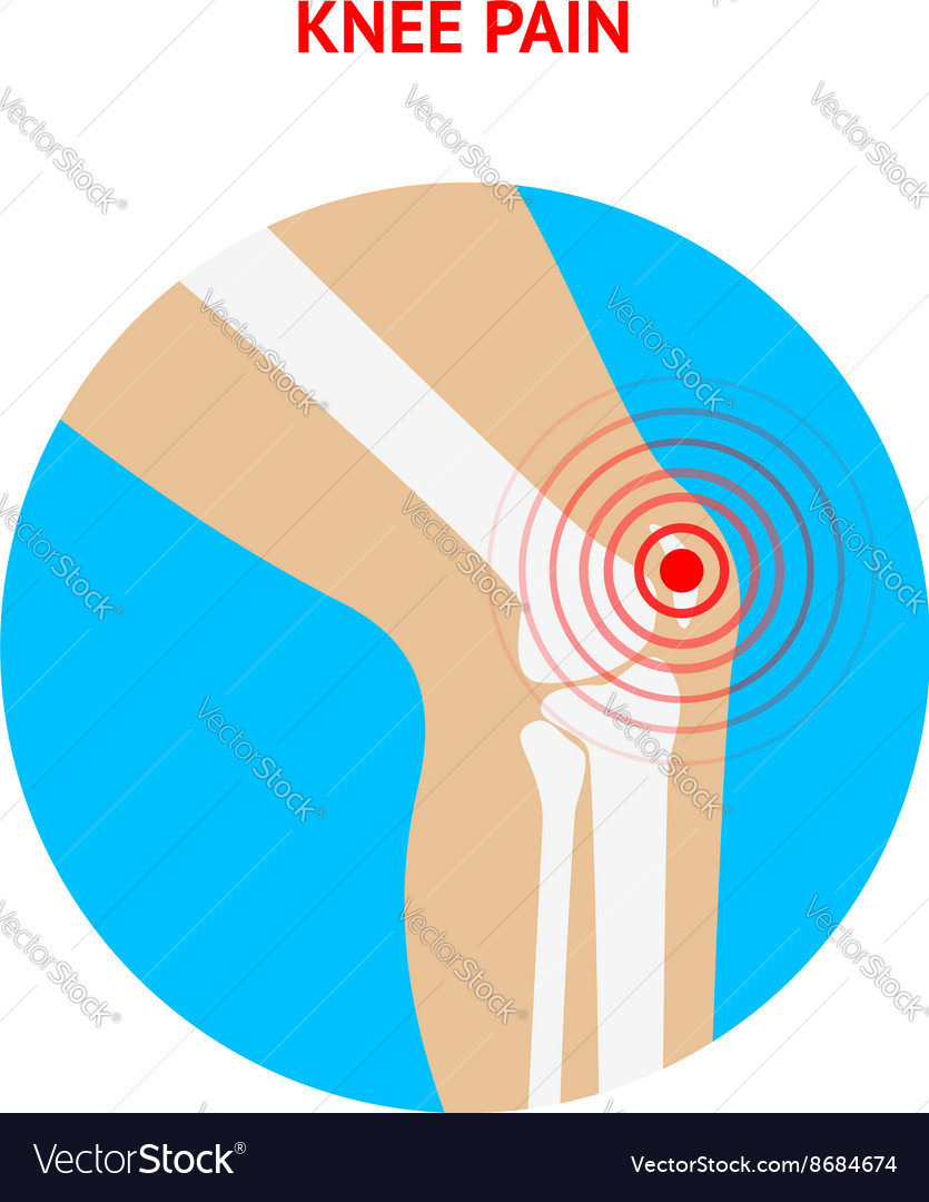 Knee pain Knee pain icon isolated on white