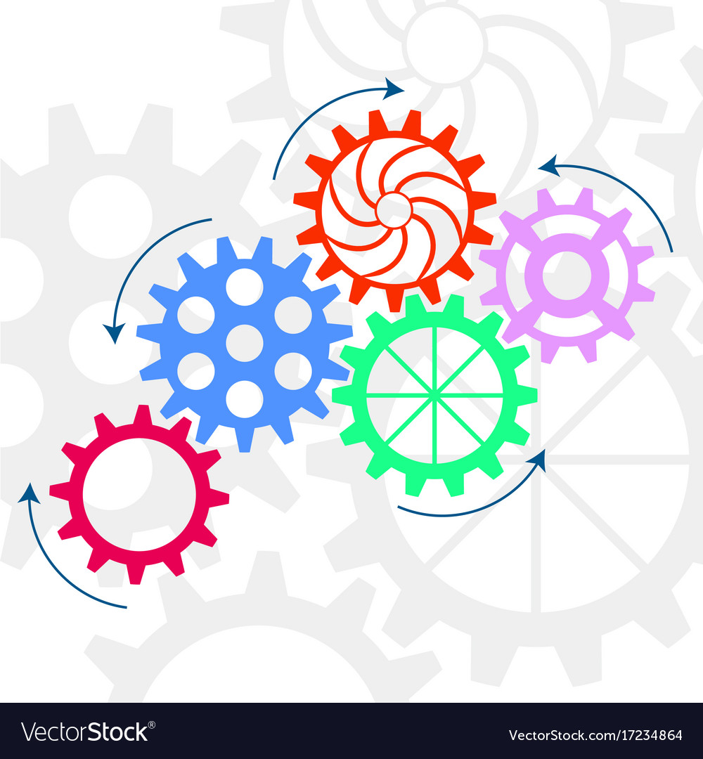 Gear relationship for business concepts