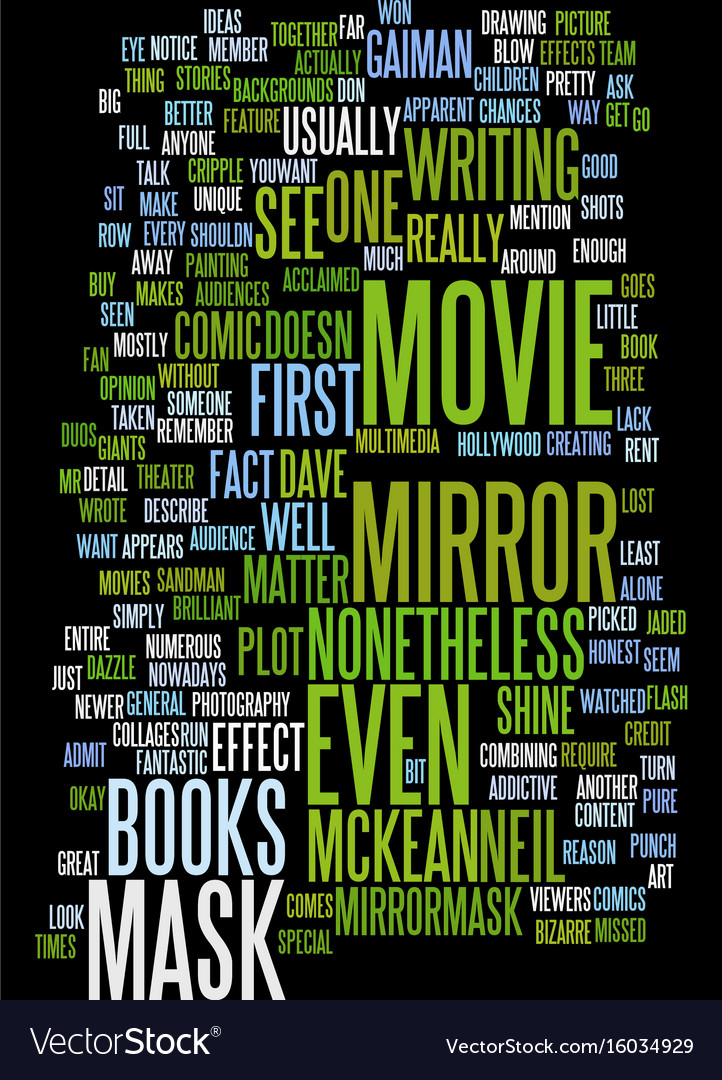 Mirror mask text background word cloud concept