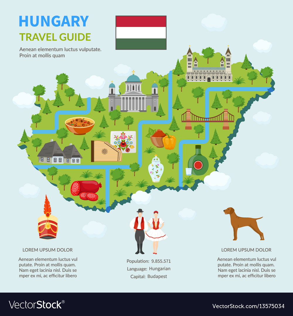Infographic map hungary
