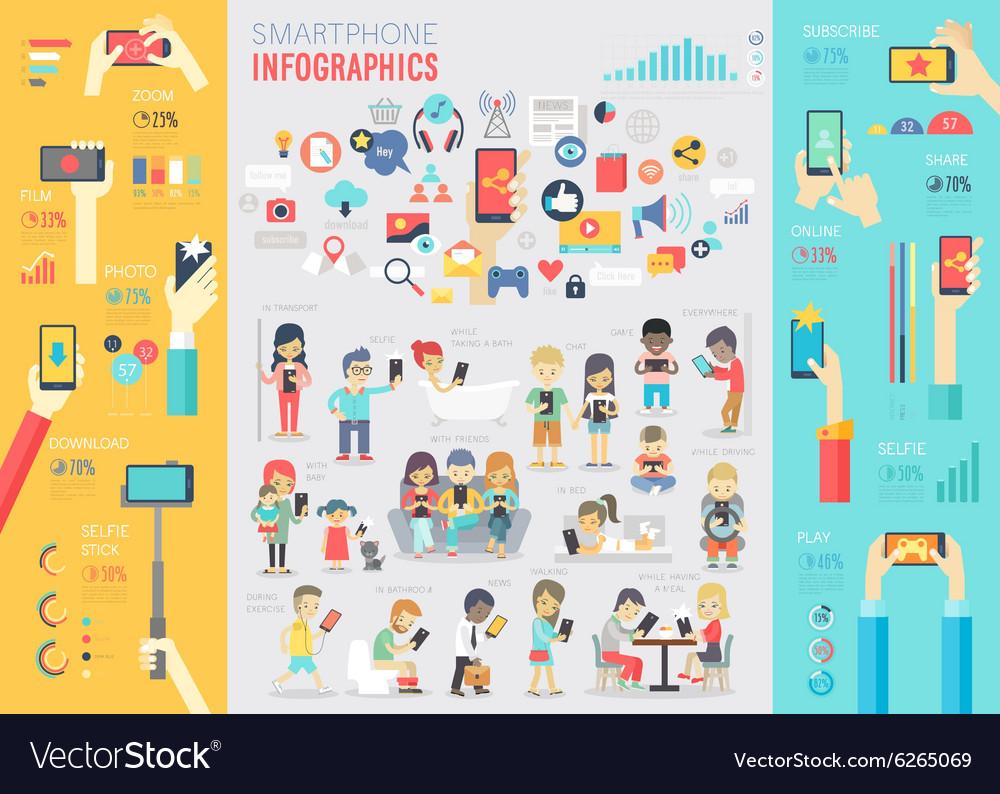 Smartphone info