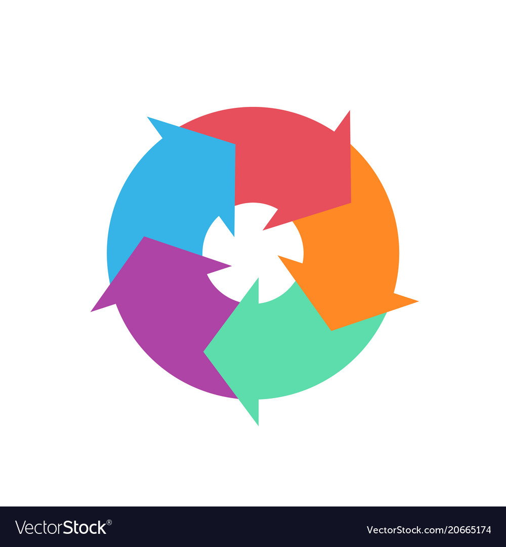 Cycle Diagram With 5 Steps Royalty Free Vector Image