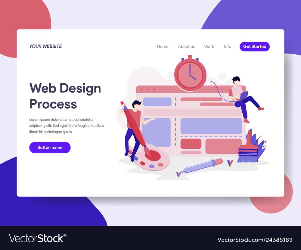 Landing page template of website design process
