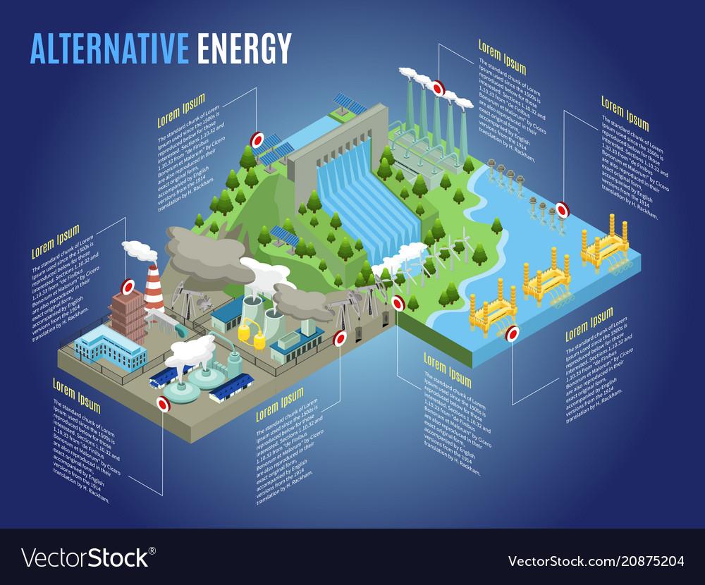 Isometric alternative energy infographic template