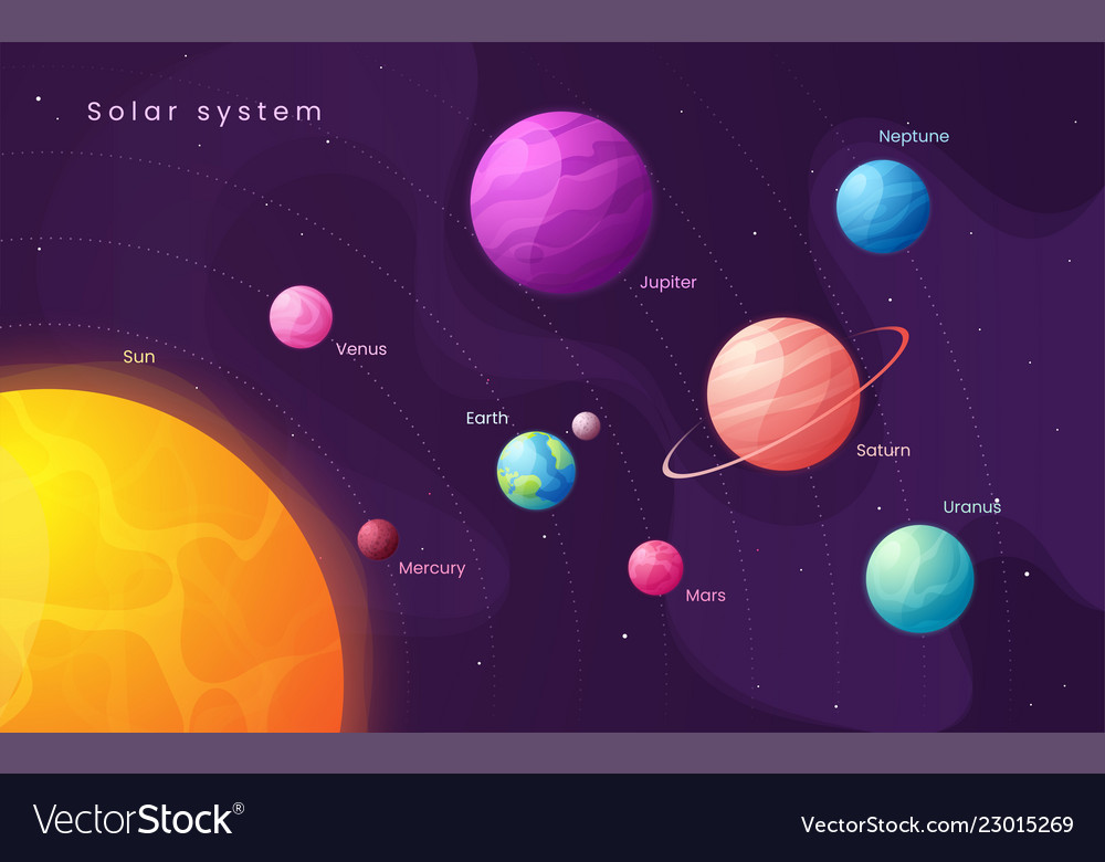 Solar system colorful cartoon infographic