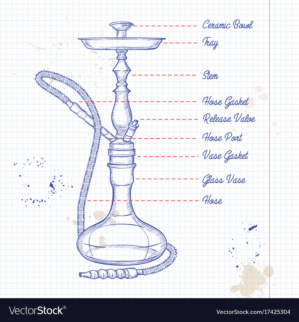 Hand drawn hookah