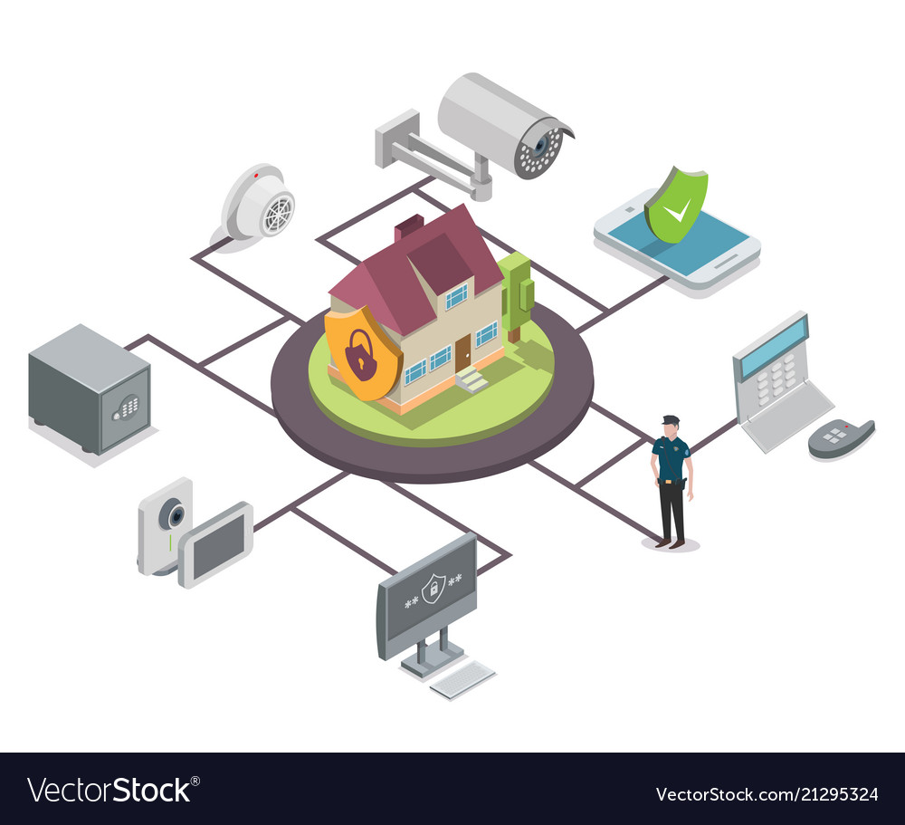 Home security isometric flowchart