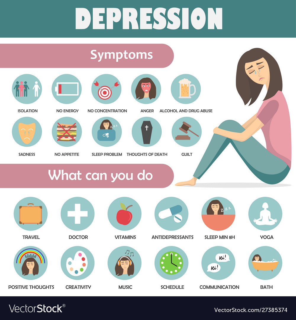 Depression symptoms and treatment icons Royalty Free Vector
