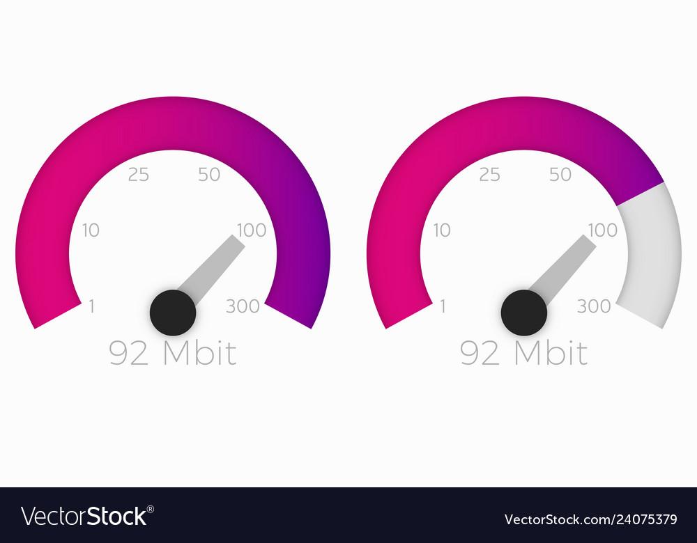 Speedometer internet speed 300 mb