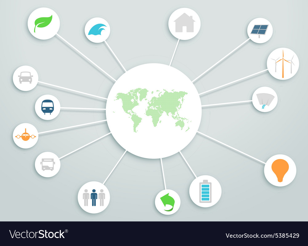 World map 3d circle links with clean energy icons vector image gumiabroncs Choice Image