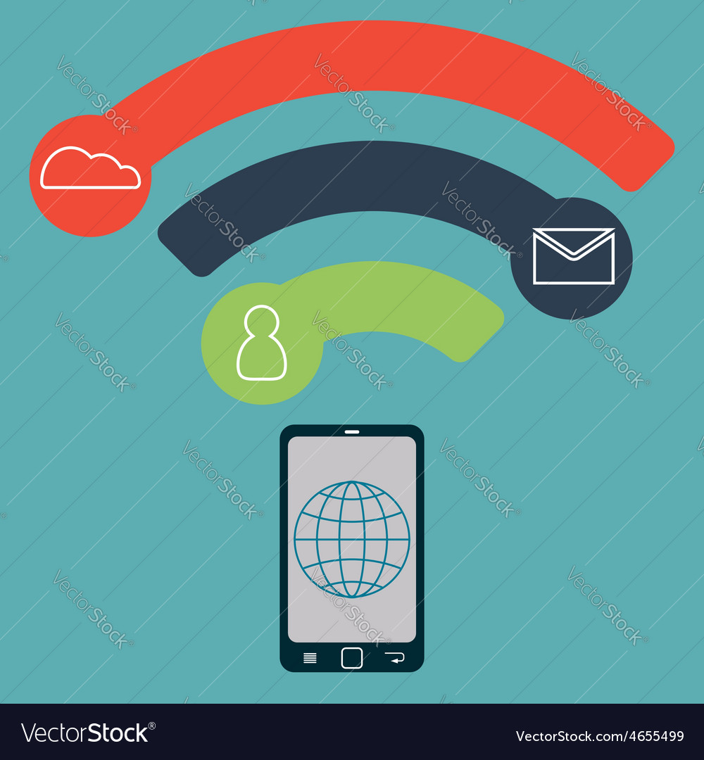 Concept of mobile technology Communication in the