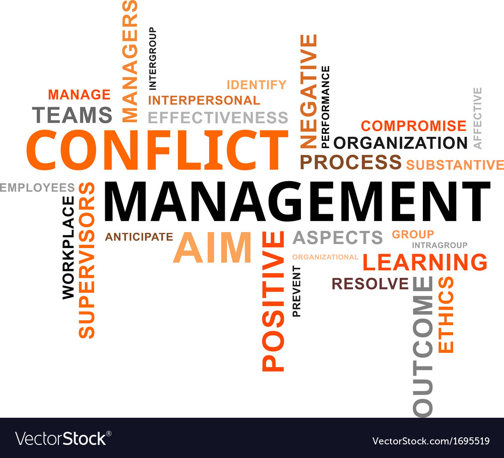 word cloud conflict management royalty free vector image