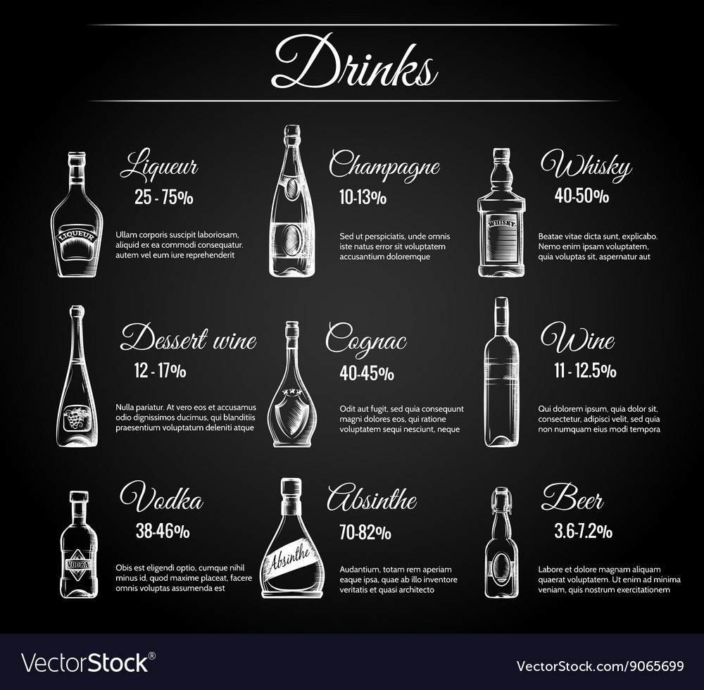Alcohol menu on chalkboard vector image