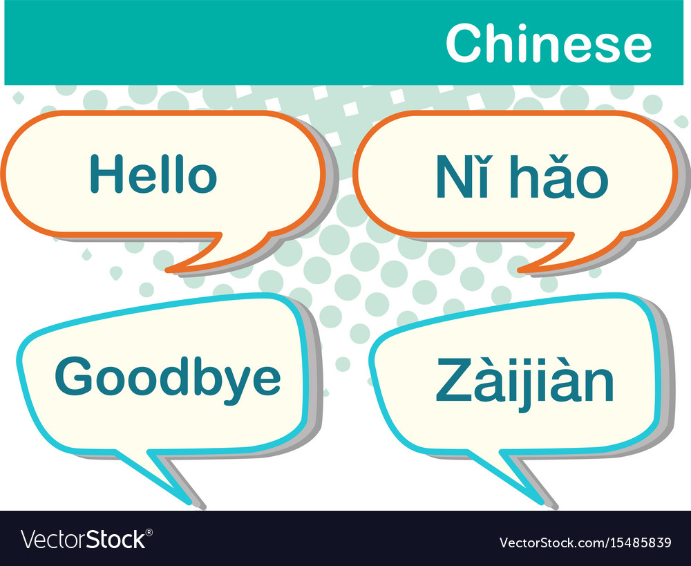 Greeting Words In Chinese Language Royalty Free Vector Image
