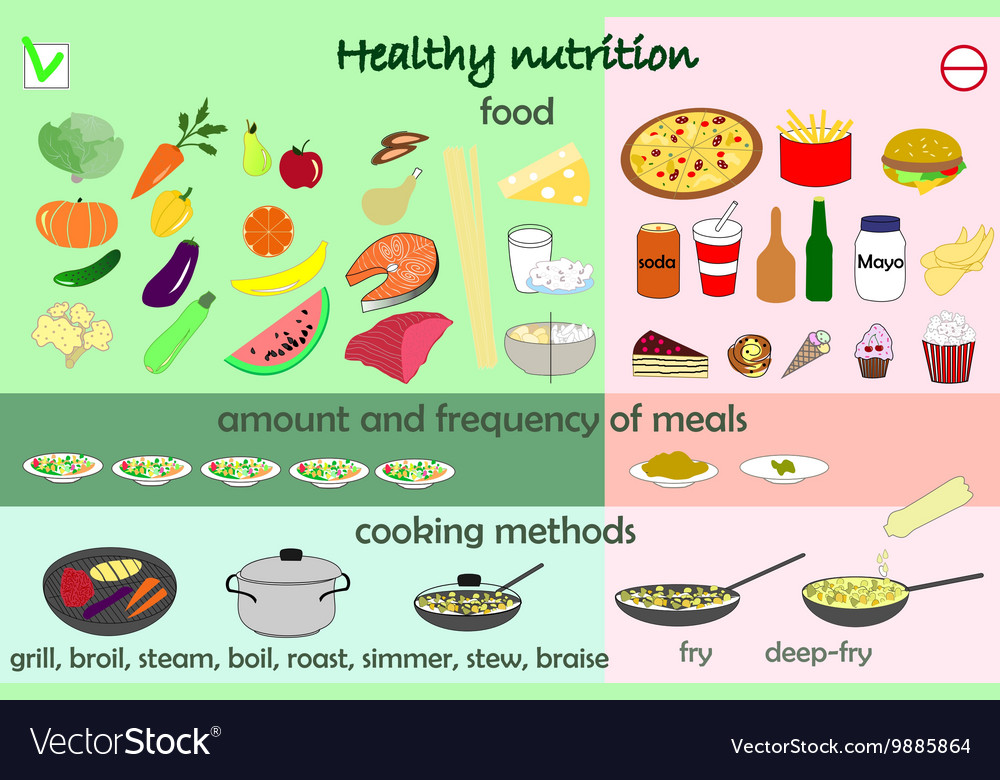21 Healthy Eating Models ideas - healthy eating, healthy, nutrition