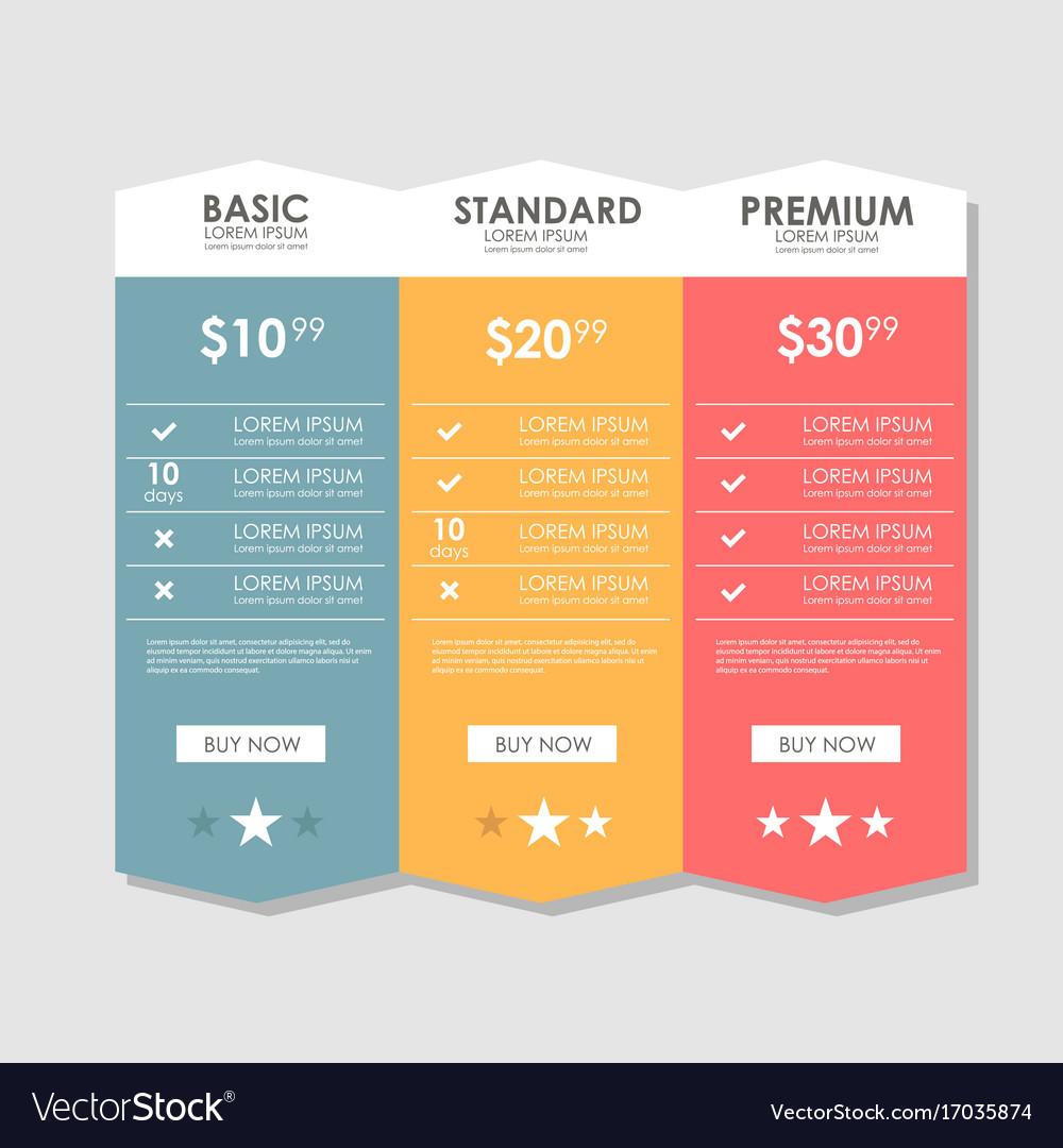 Set offer tariffs ui ux banner for web app