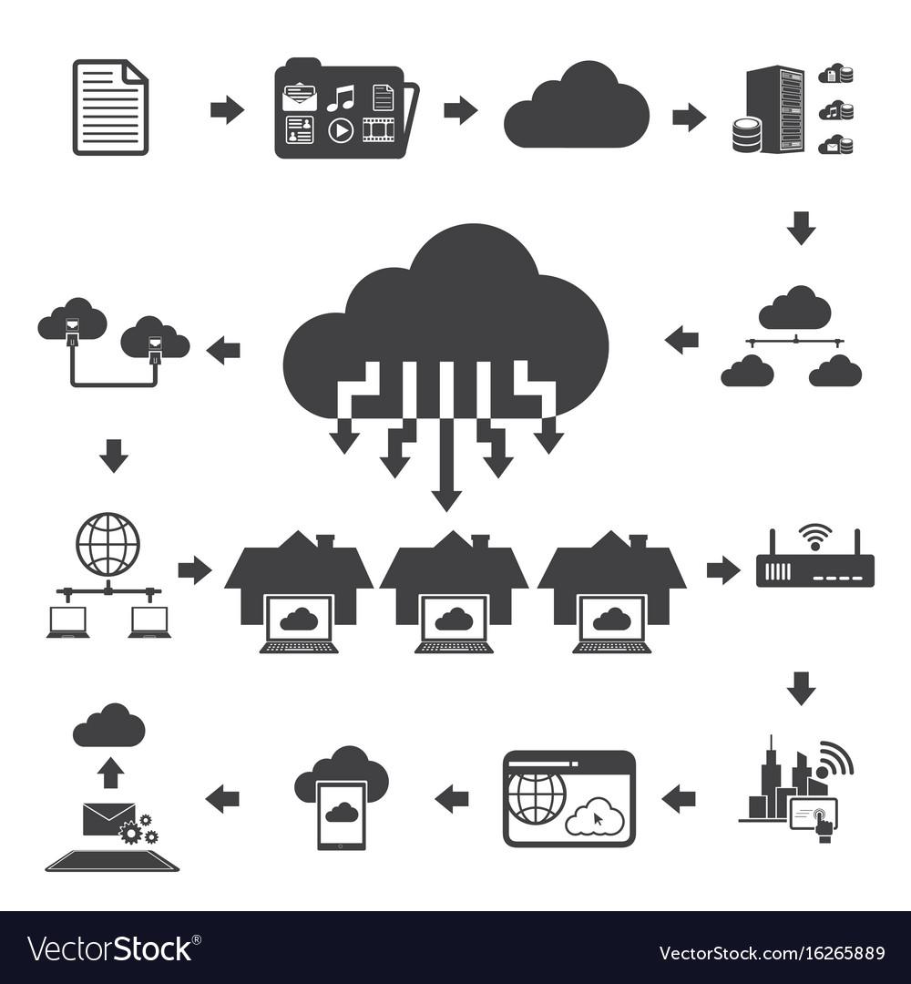 Big data icons set cloud computing