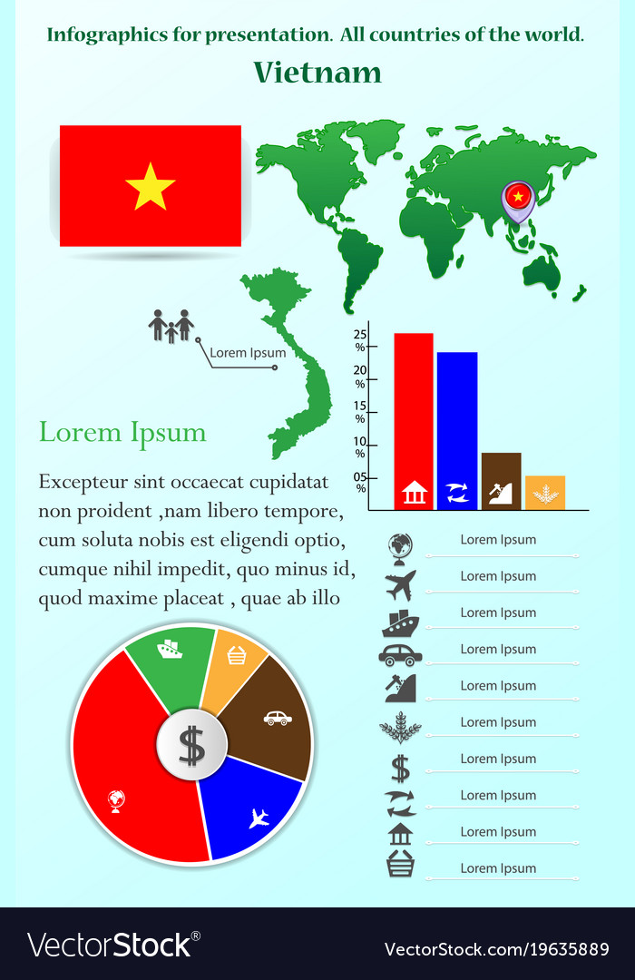 Vietnam infographics for presentation all