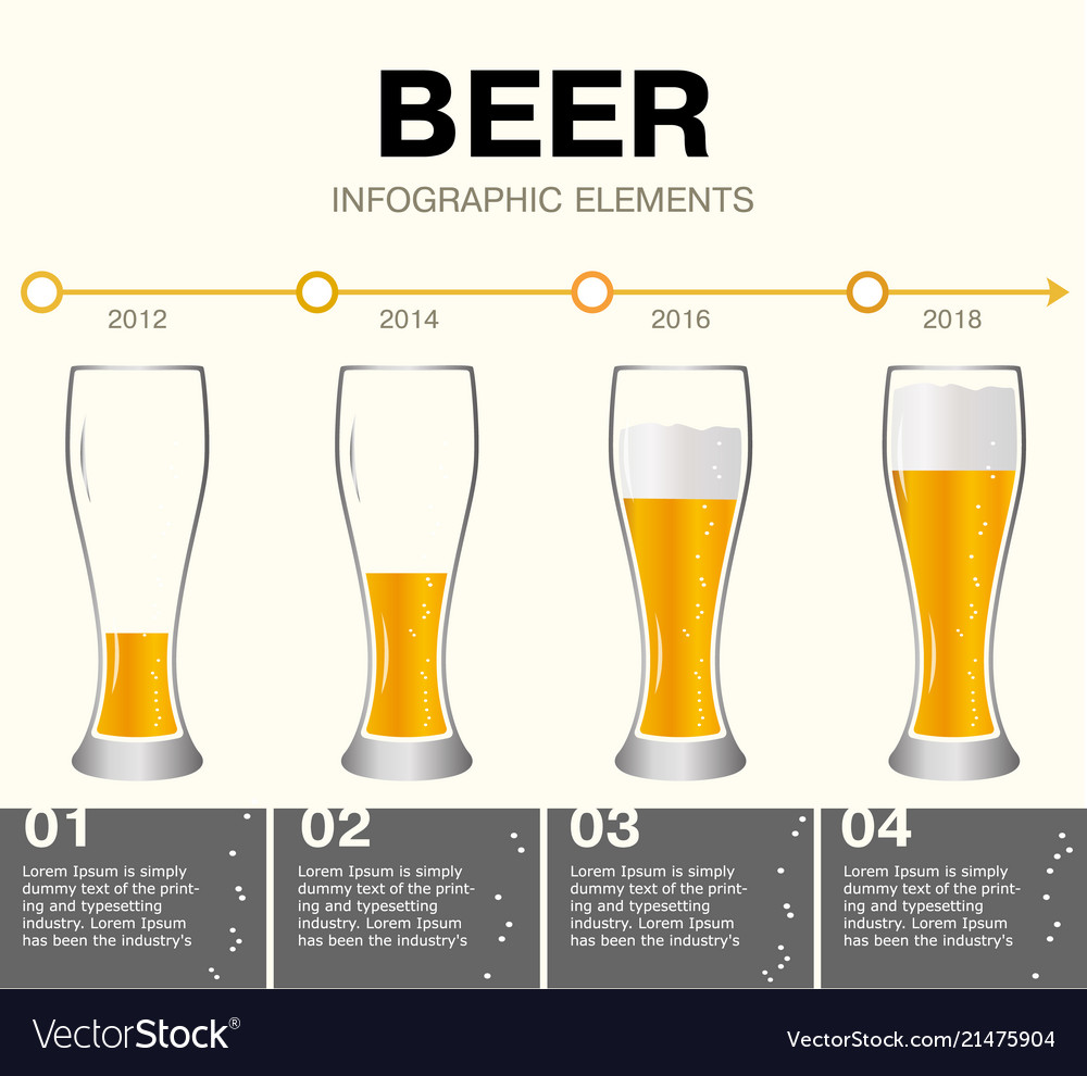 Beer infographic elements timeline of
