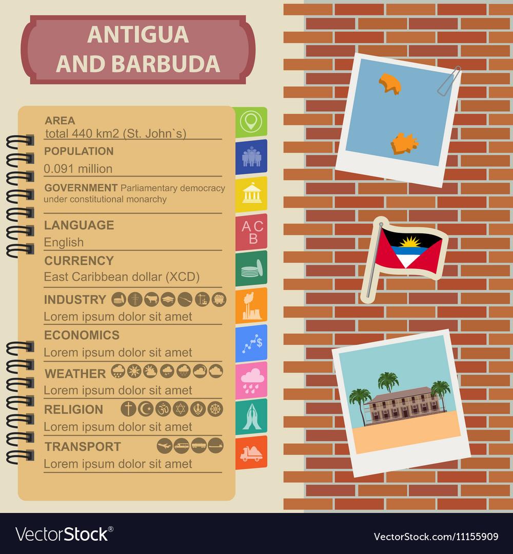 Antigua and Barbuda infographics statistical data