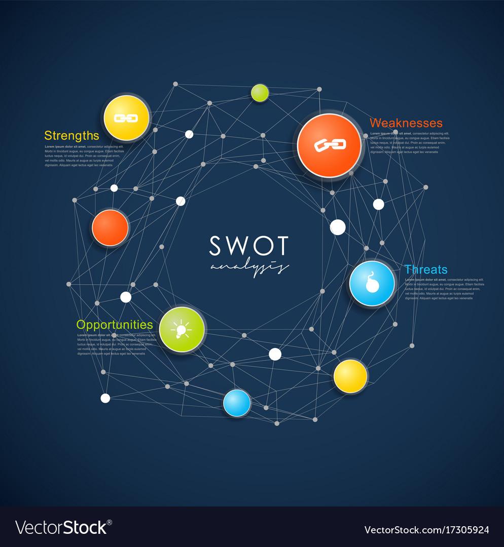 Swot - strengths weaknesses opportunities threats