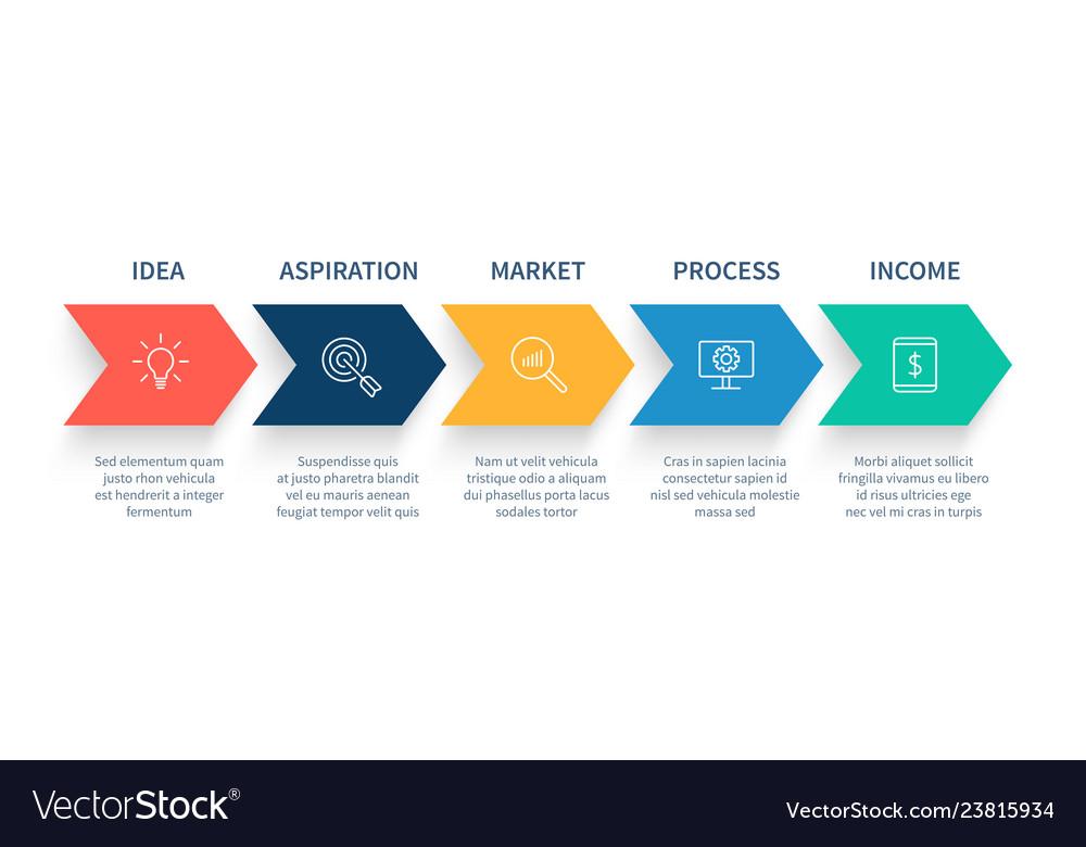 Arrow process steps chart business startup step