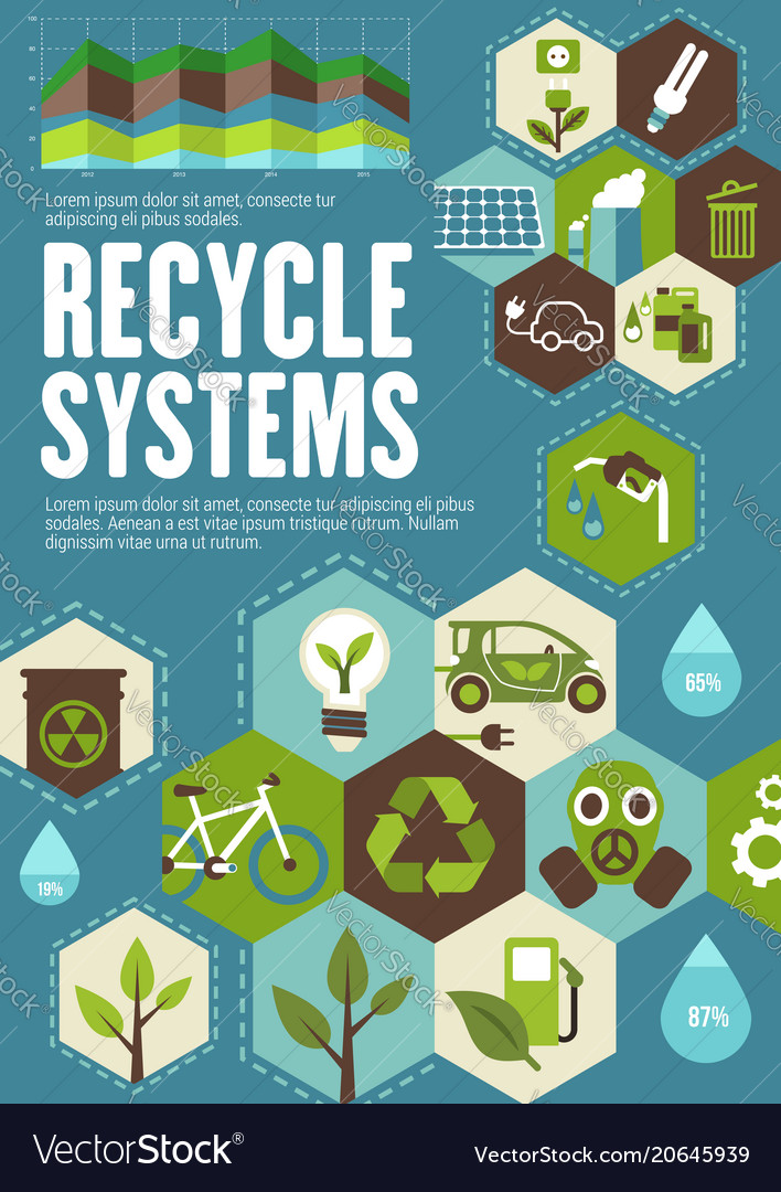 Recycle Poster With Ecology And Green Energy Icon Vector Image