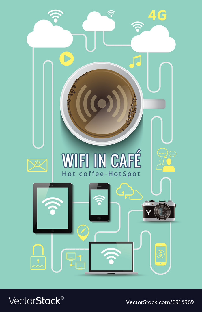 Coffee shop wifi infographic concept with icons