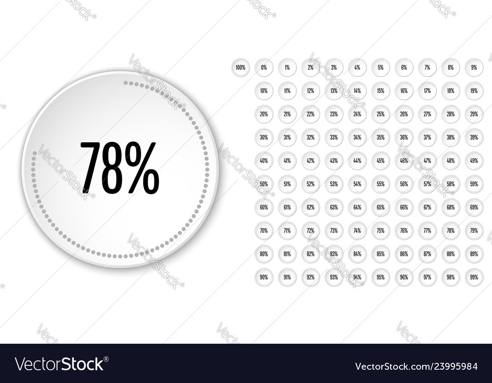Set of circle percentage diagrams from 0 to 100