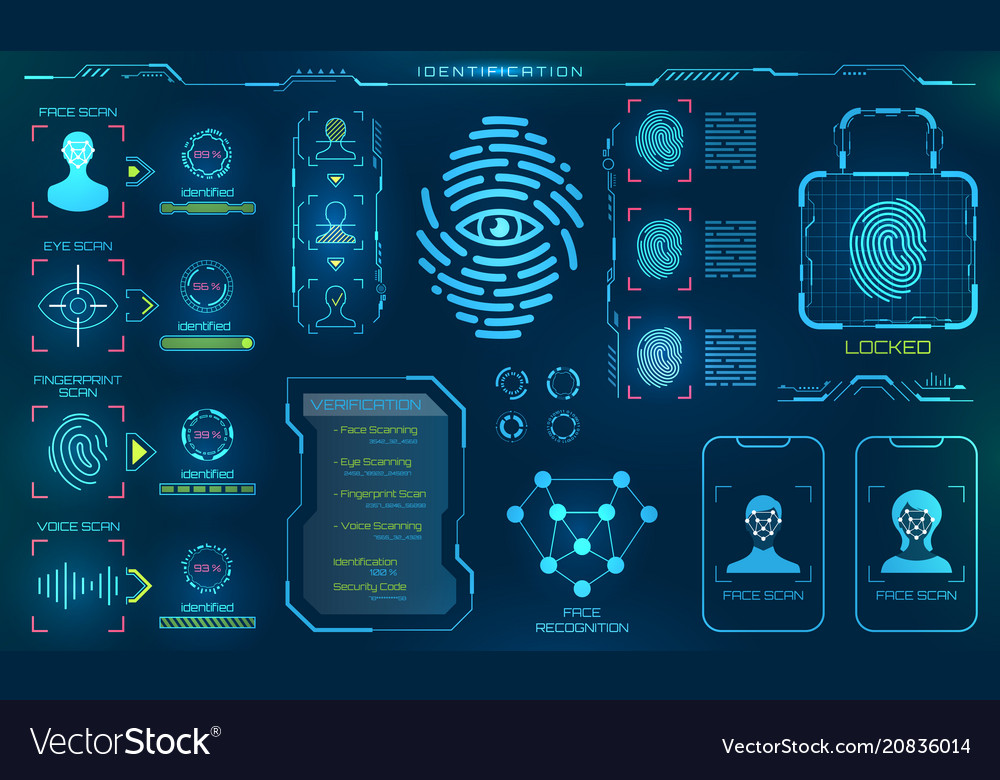 Biometric identification or recognition system of