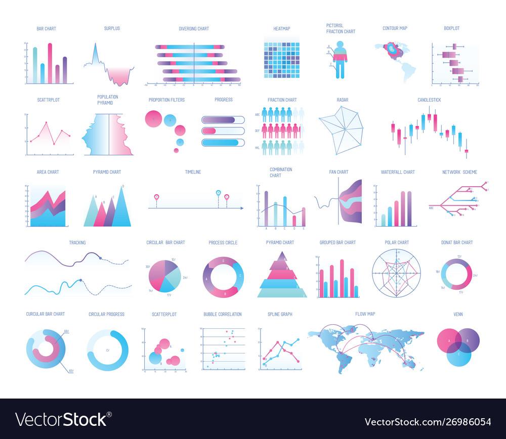 Bundle charts diagrams schemes graphs plots