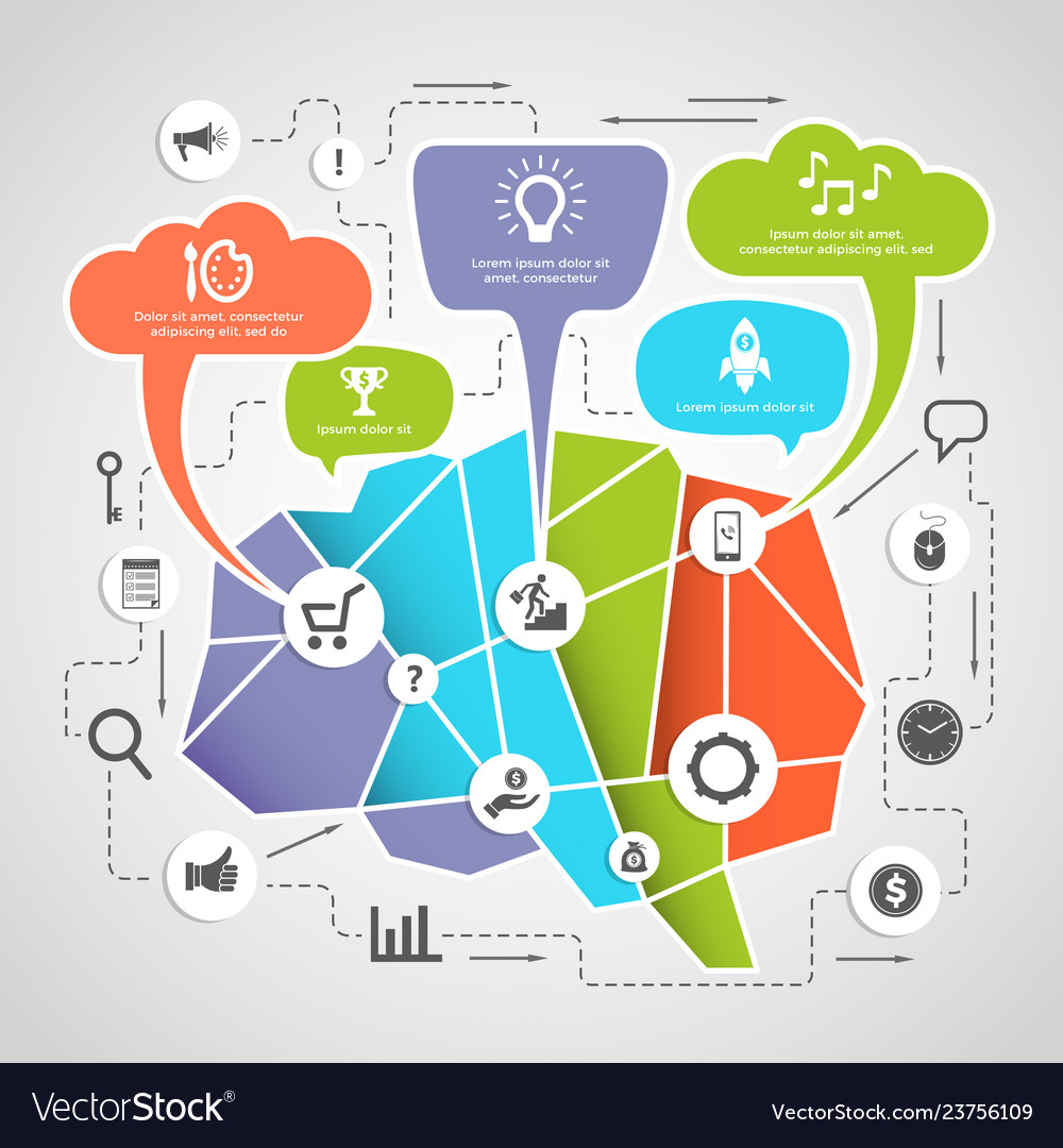 Brain infographic creativity learning thinking