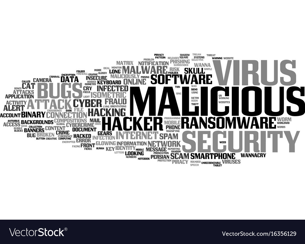 Malicious word cloud concept