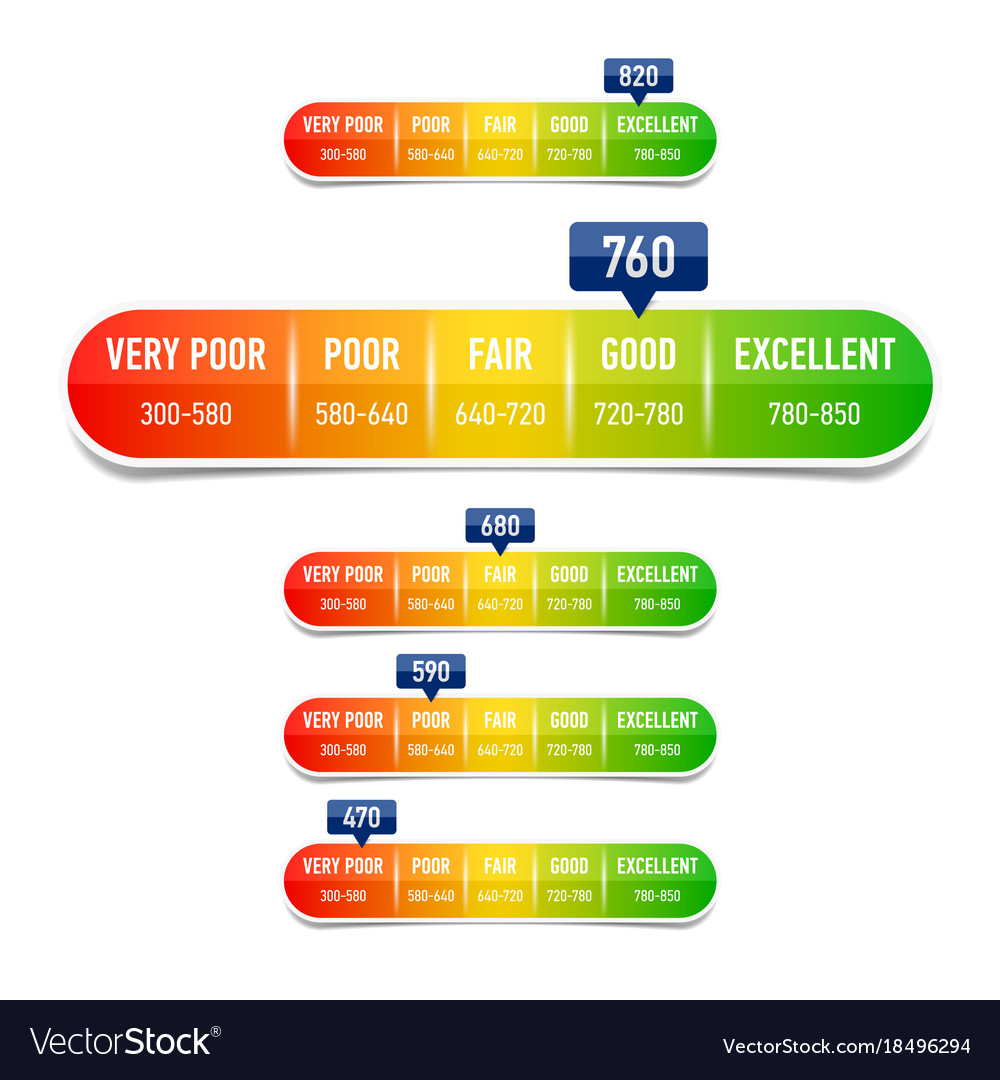 credit score rating scale royalty free vector image