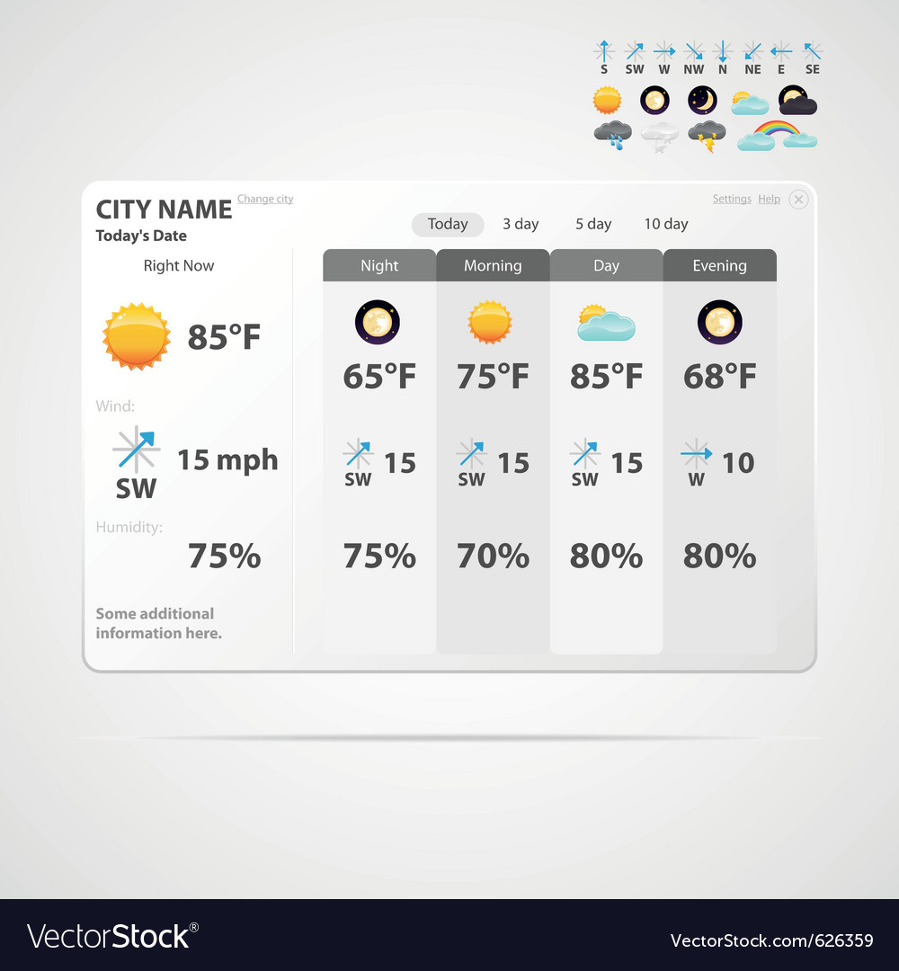 Weather forecast interface