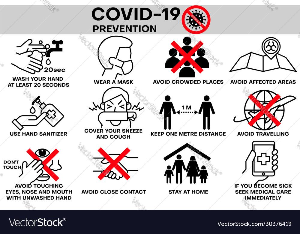 Covid19-19 infographic prevention coronavirus