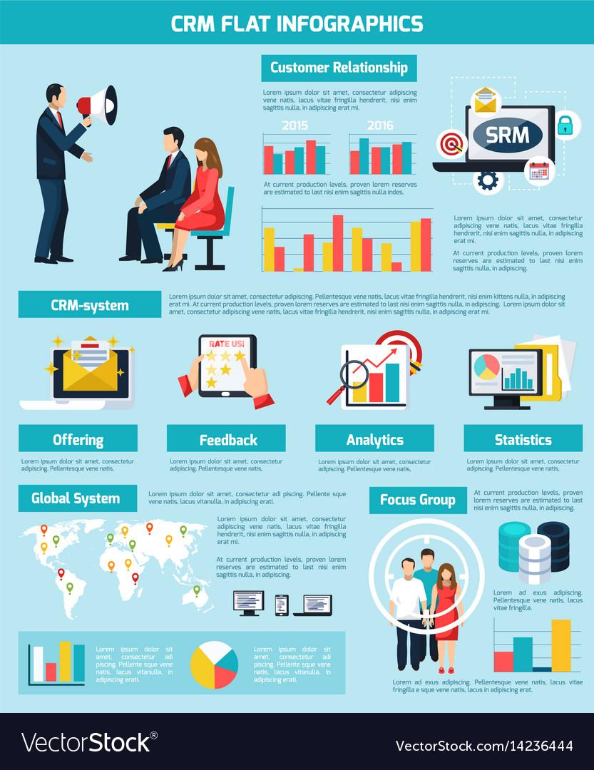 Customer relatioship infographic set vector image
