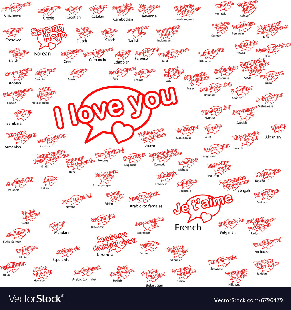 Word i love you in different language