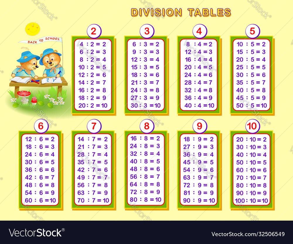 Division tables for little children educational