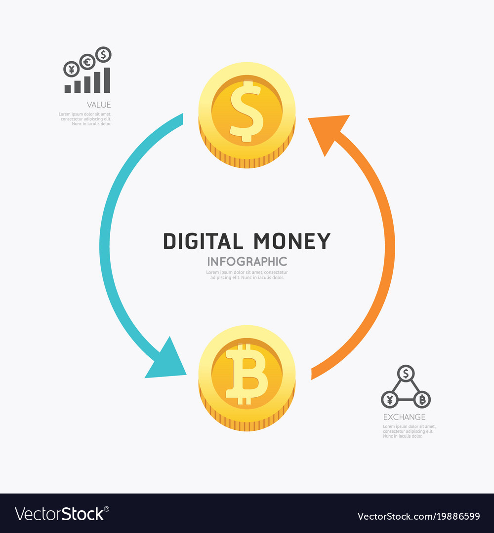 Infographic business digital cryptocurrency money