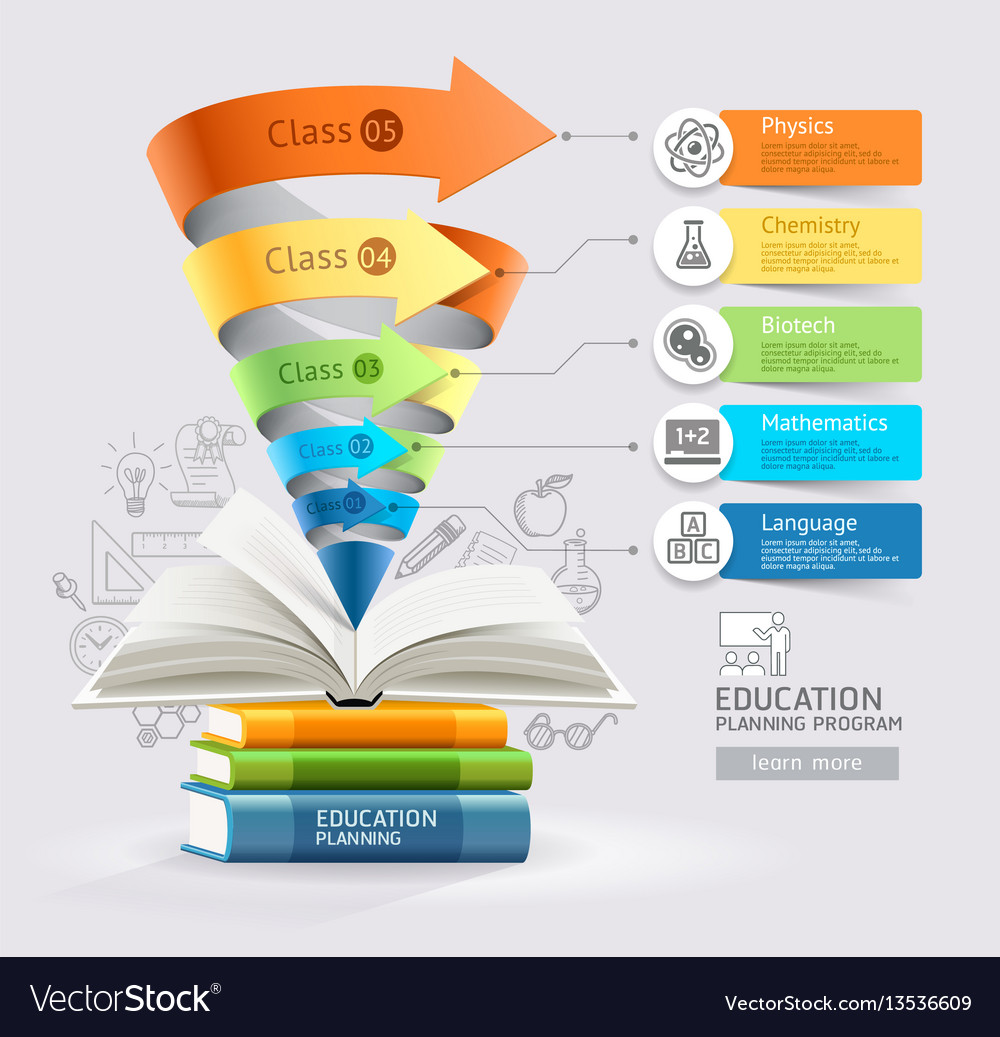 Books step education cone infographics