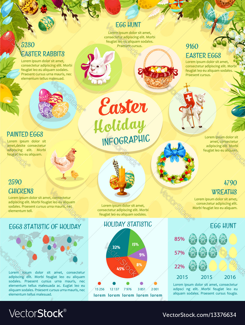 Easter holiday facts infographic template design
