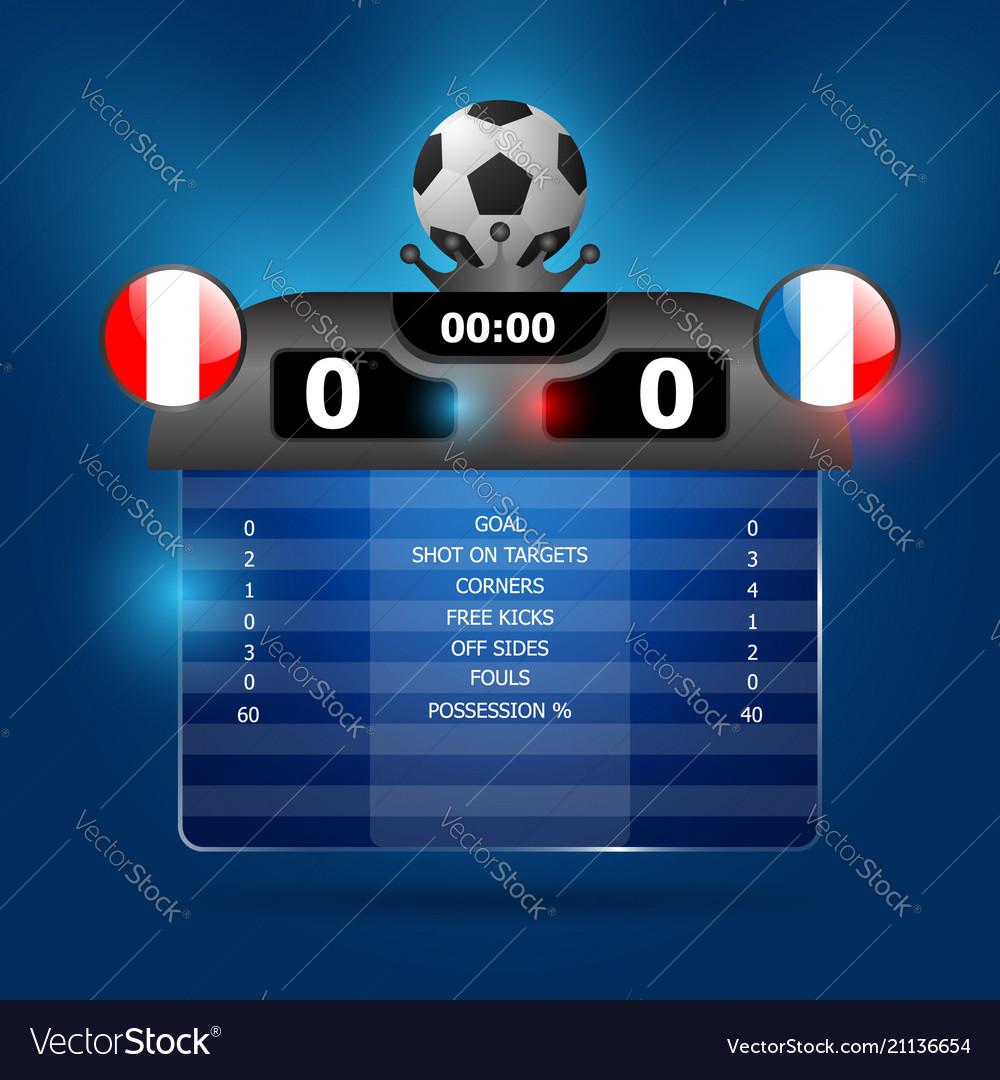 Soccer score and statistics board